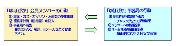 100812_energy_1.jpg