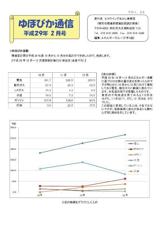 ゆほびか通信_vol.28-001-resize.jpg