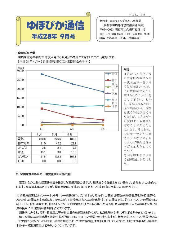 ゆほびか通信_vol 26-001-resize.jpg